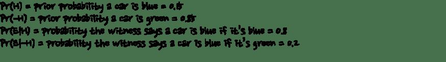 greenblueprob